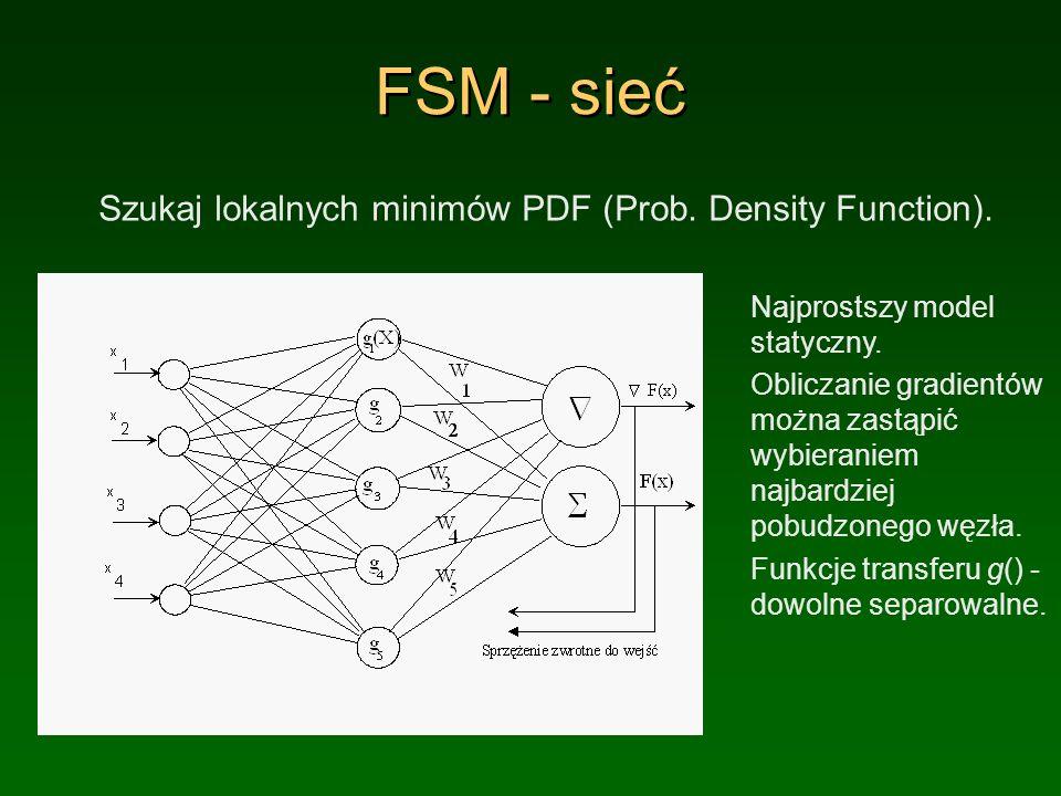 FSM - sieć Szukaj lokalnych minimów PDF (Prob. Density Function).