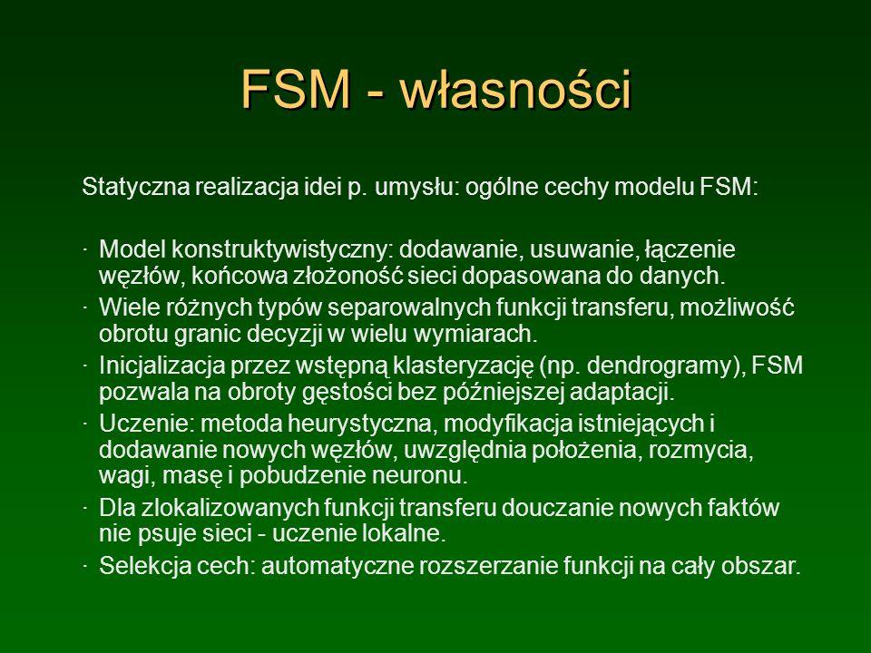 FSM - własności Statyczna realizacja idei p. umysłu: ogólne cechy modelu FSM: