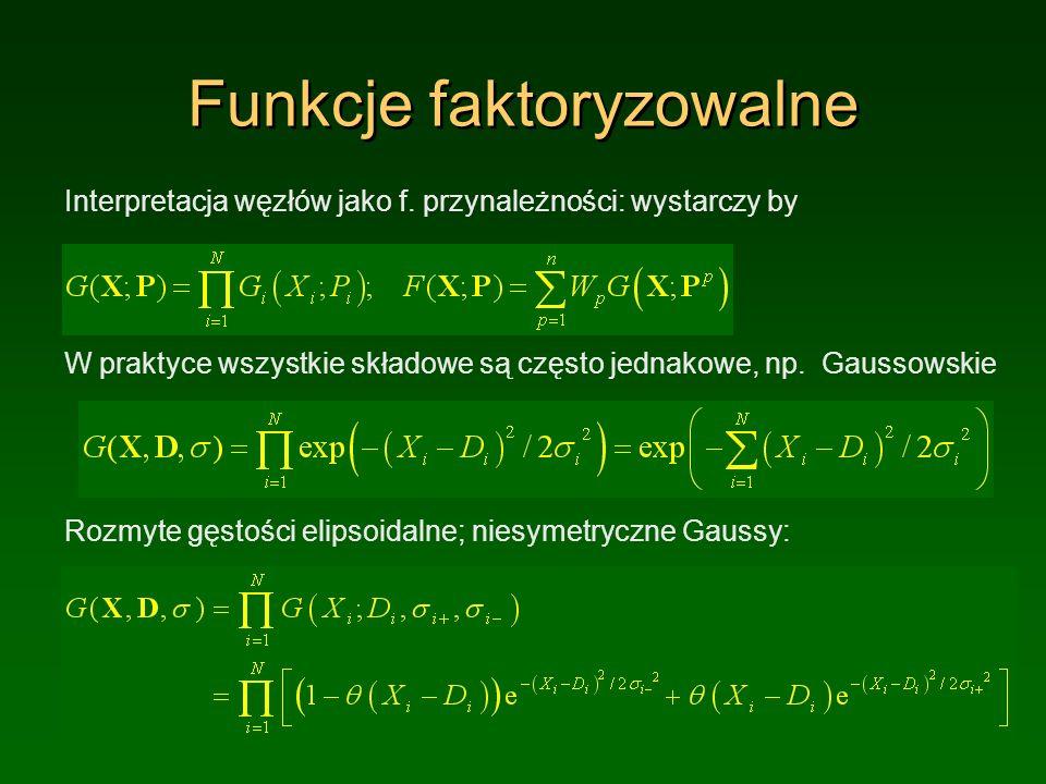 Funkcje faktoryzowalne