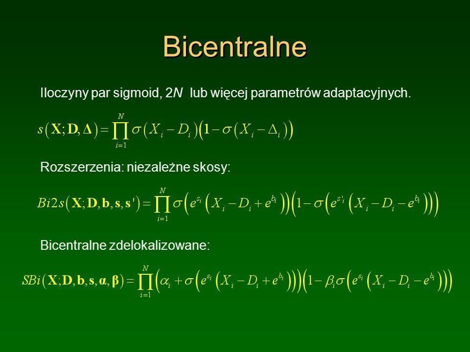 Bicentralne Iloczyny par sigmoid, 2N lub więcej parametrów adaptacyjnych. Rozszerzenia: niezależne skosy: