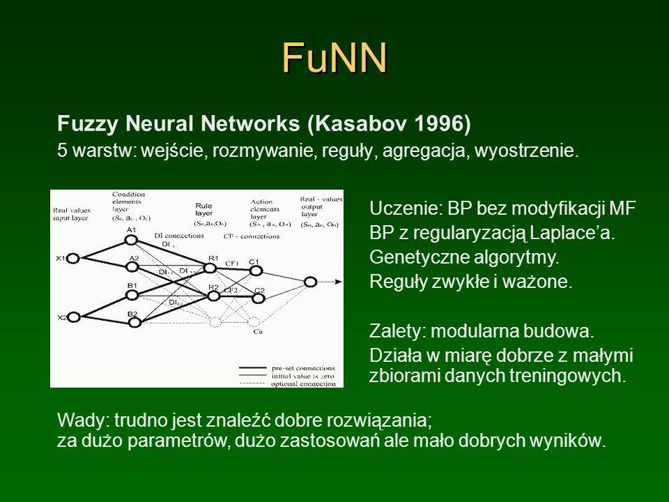 FuNN Fuzzy Neural Networks (Kasabov 1996)