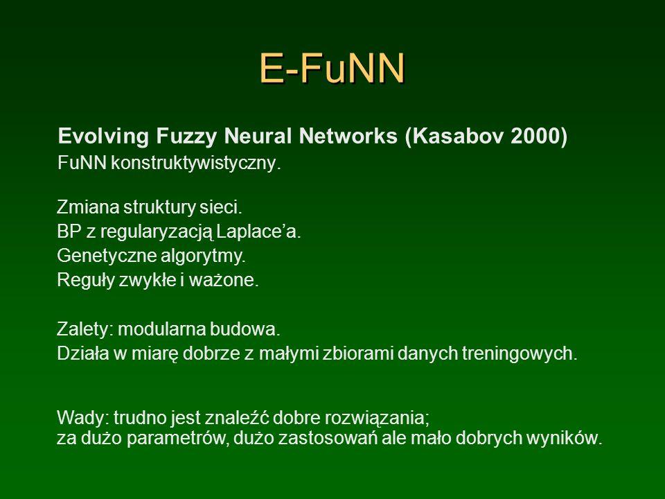 E-FuNN Evolving Fuzzy Neural Networks (Kasabov 2000)