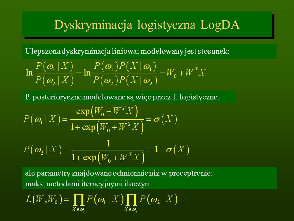 Dyskryminacja logistyczna LogDA