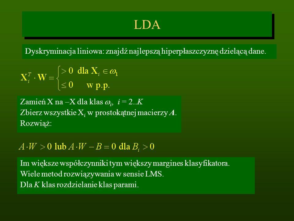 LDA Dyskryminacja liniowa: znajdź najlepszą hiperpłaszczyznę dzielącą dane. Zamień X na -X dla klas wi, i = 2..K.