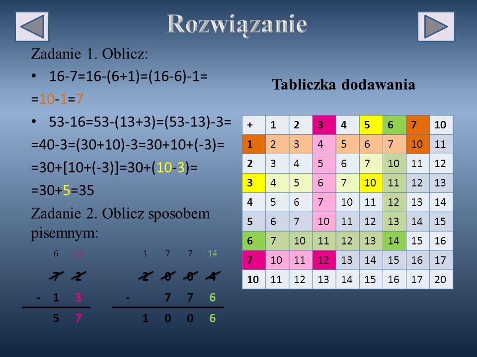 Rozwiązanie Zadanie 1. Oblicz: 16-7=16-(6+1)=(16-6)-1= =10-1=7