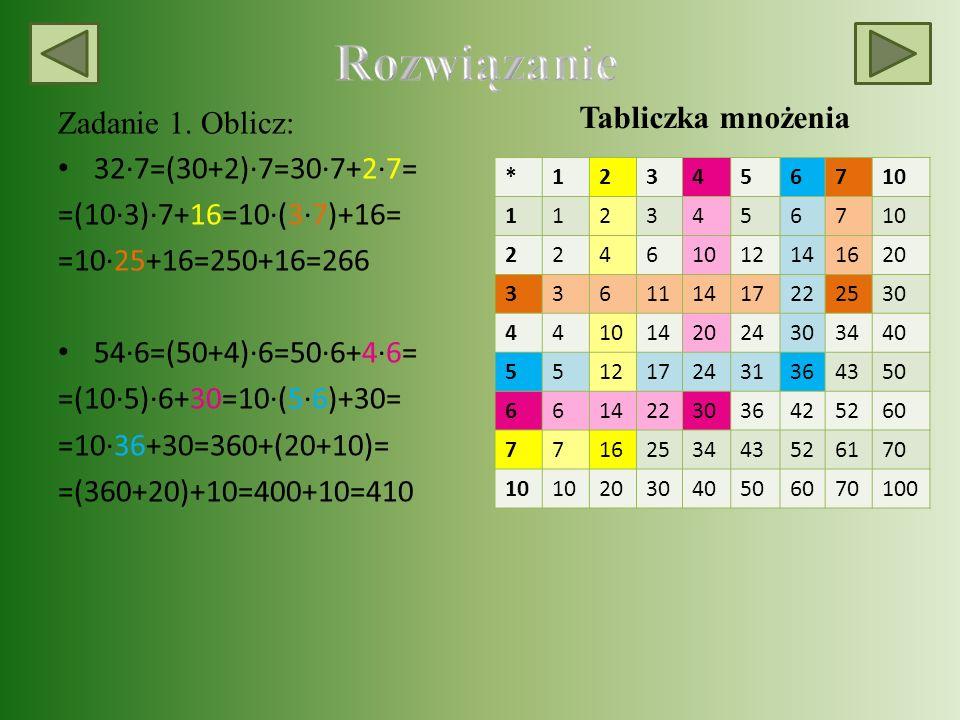 Rozwiązanie Tabliczka mnożenia Zadanie 1. Oblicz: