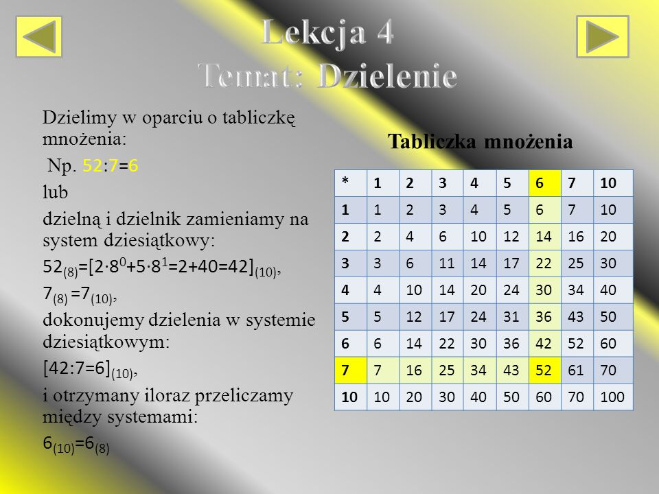 Lekcja 4 Temat: Dzielenie
