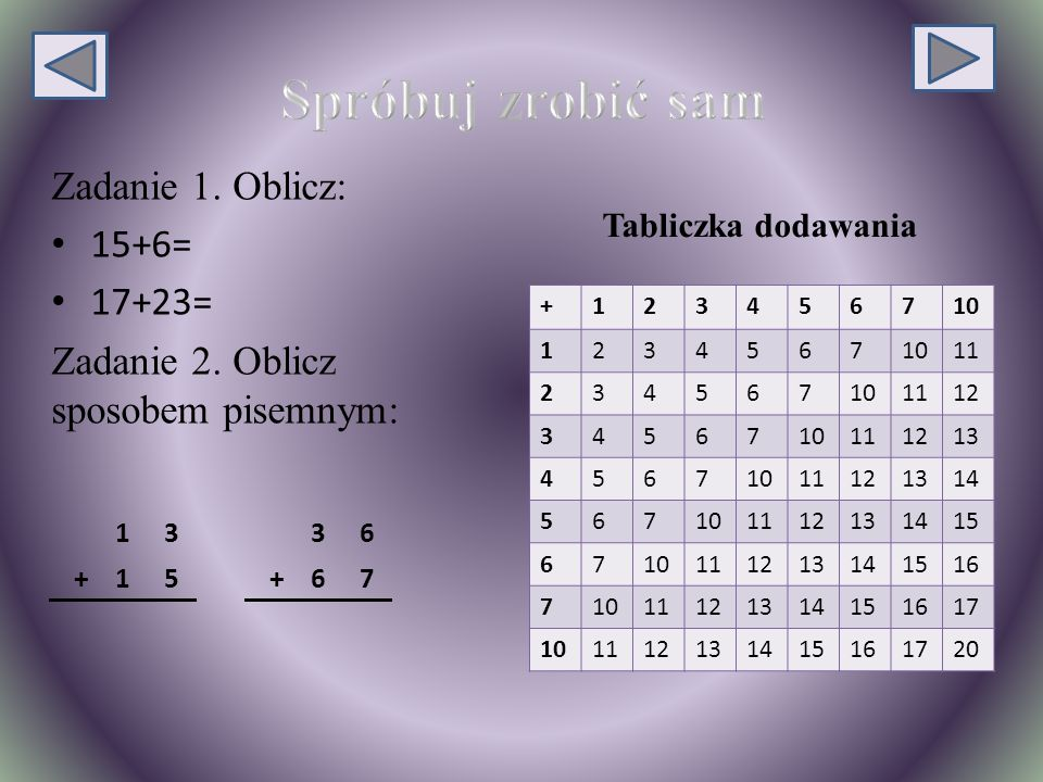 Spróbuj zrobić sam Zadanie 1. Oblicz: 15+6= 17+23=