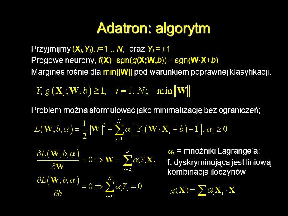 Adatron: algorytm Przyjmijmy (Xi,Yi), i=1 .. N, oraz Yi = ±1