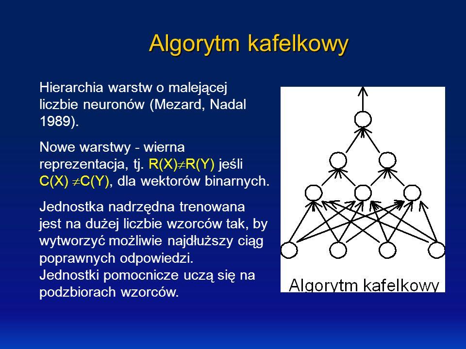 Algorytm kafelkowy Hierarchia warstw o malejącej liczbie neuronów (Mezard, Nadal 1989).