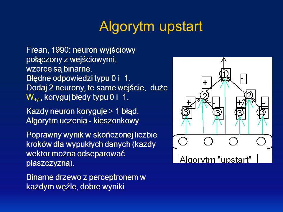 Algorytm upstart