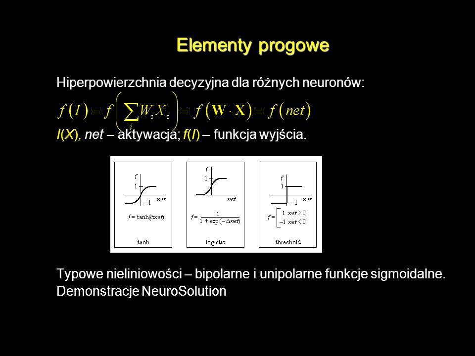 Elementy progowe Hiperpowierzchnia decyzyjna dla różnych neuronów: