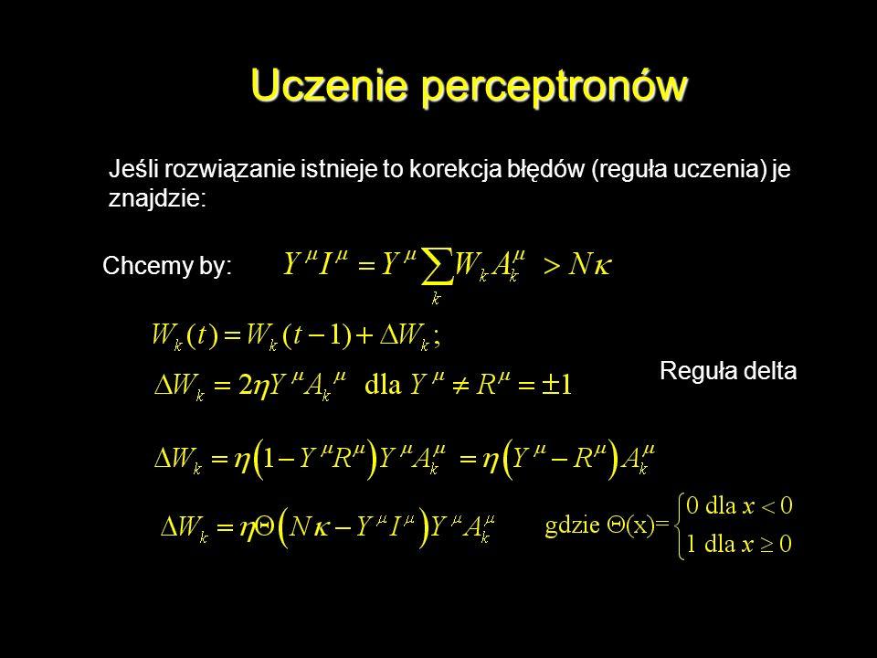 Uczenie perceptronów Jeśli rozwiązanie istnieje to korekcja błędów (reguła uczenia) je znajdzie: Chcemy by: