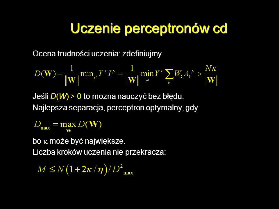 Uczenie perceptronów cd