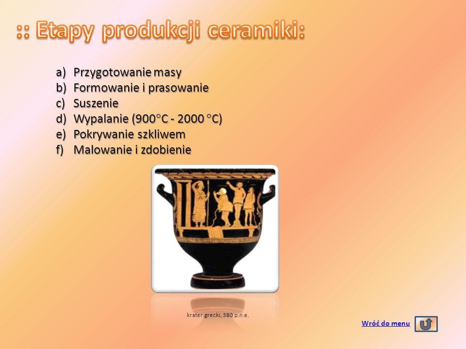 :: Etapy produkcji ceramiki: