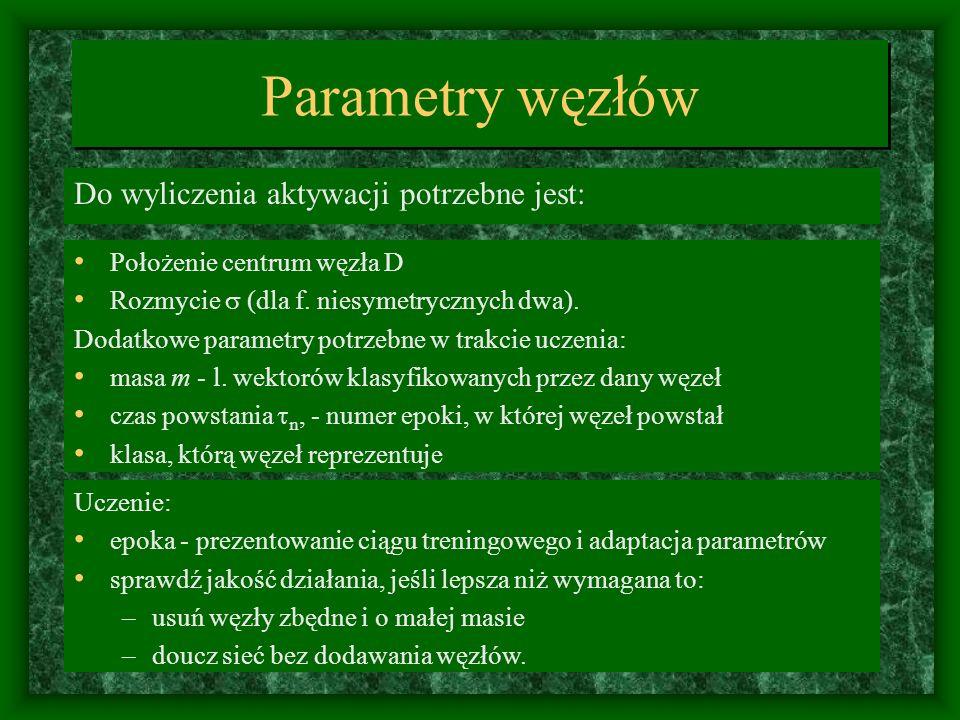 Parametry węzłów Do wyliczenia aktywacji potrzebne jest: