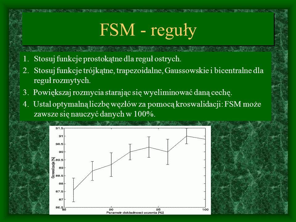 FSM - reguły 1. Stosuj funkcje prostokątne dla reguł ostrych.