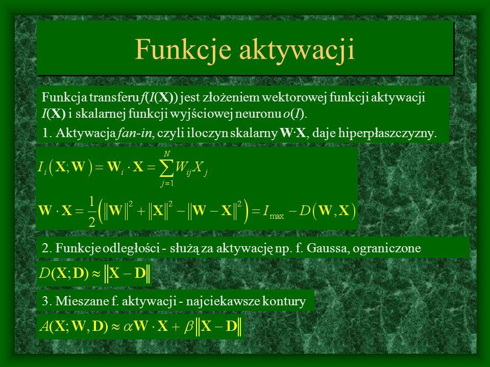Funkcje aktywacji Funkcja transferu f(I(X)) jest złożeniem wektorowej funkcji aktywacji I(X) i skalarnej funkcji wyjściowej neuronu o(I).