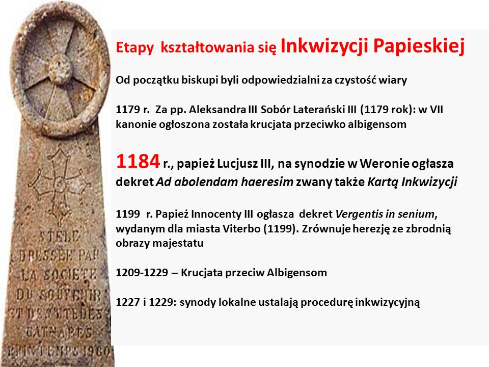 Etapy kształtowania się Inkwizycji Papieskiej