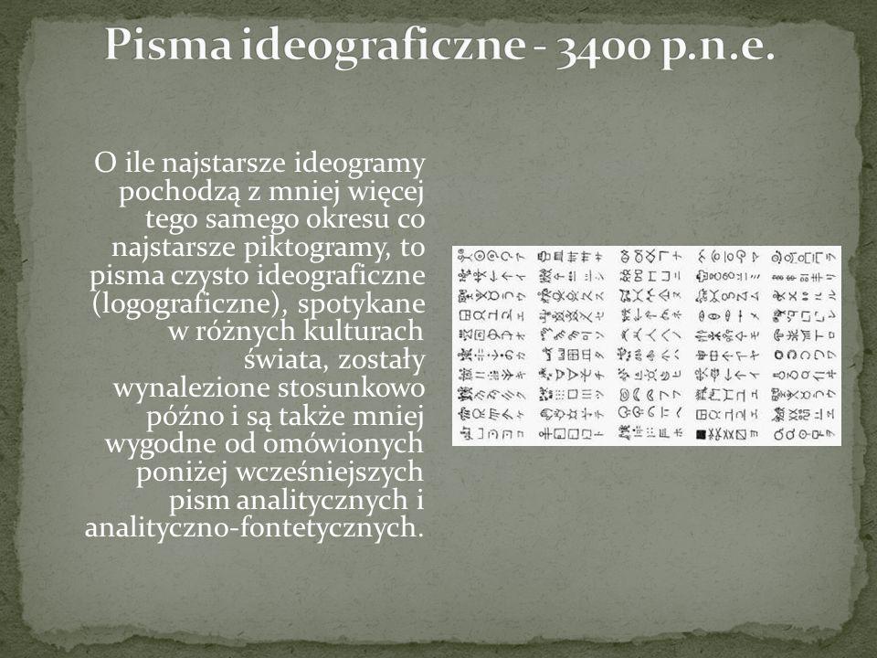 Pisma ideograficzne - 3400 p.n.e.