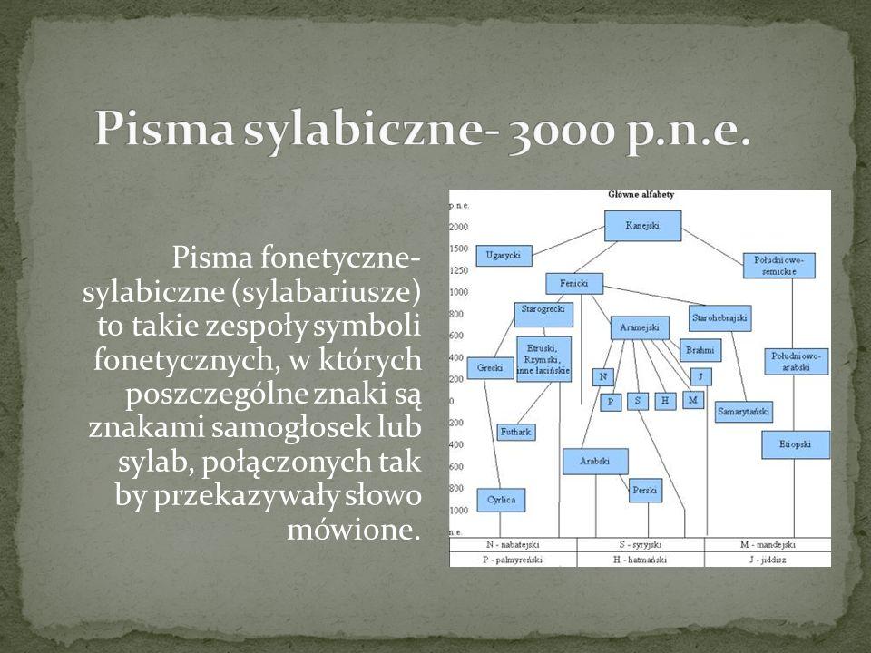 Pisma sylabiczne- 3000 p.n.e.