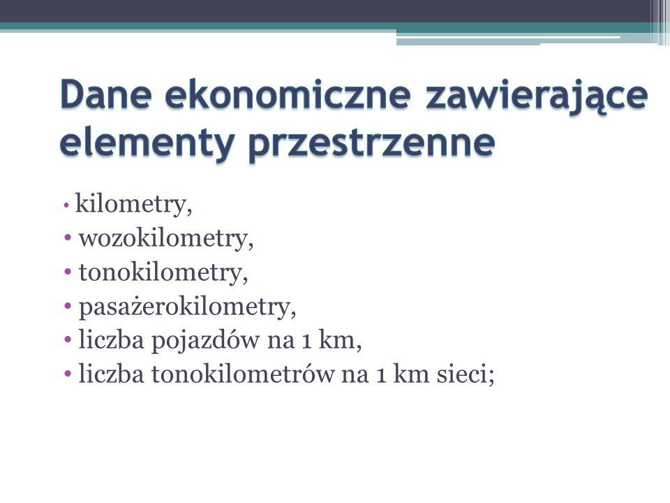 Dane ekonomiczne zawierające elementy przestrzenne