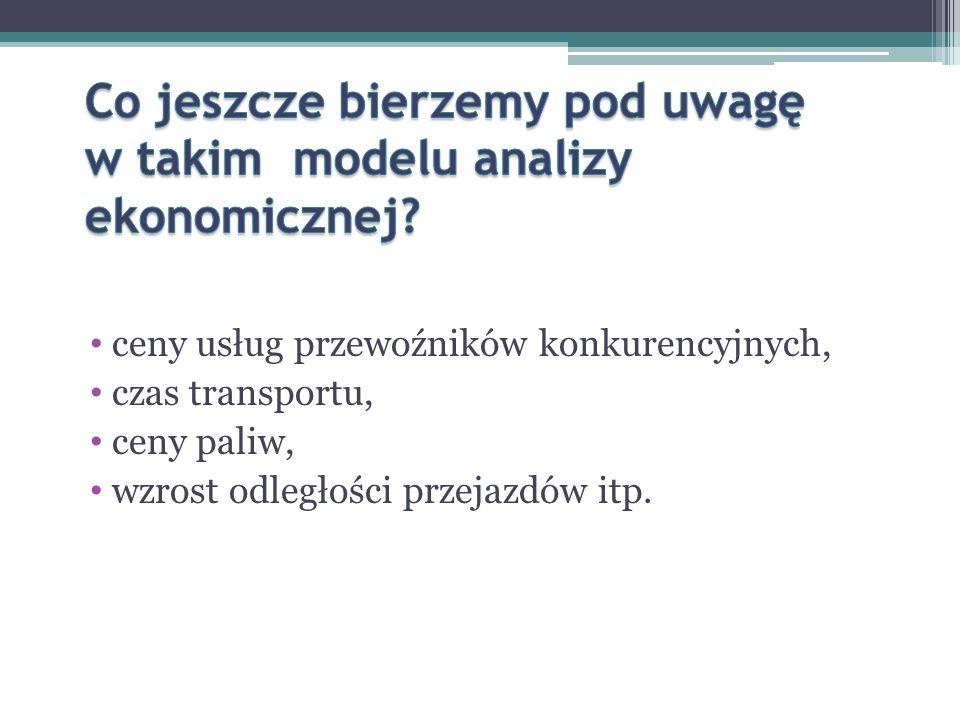 Co jeszcze bierzemy pod uwagę w takim modelu analizy ekonomicznej