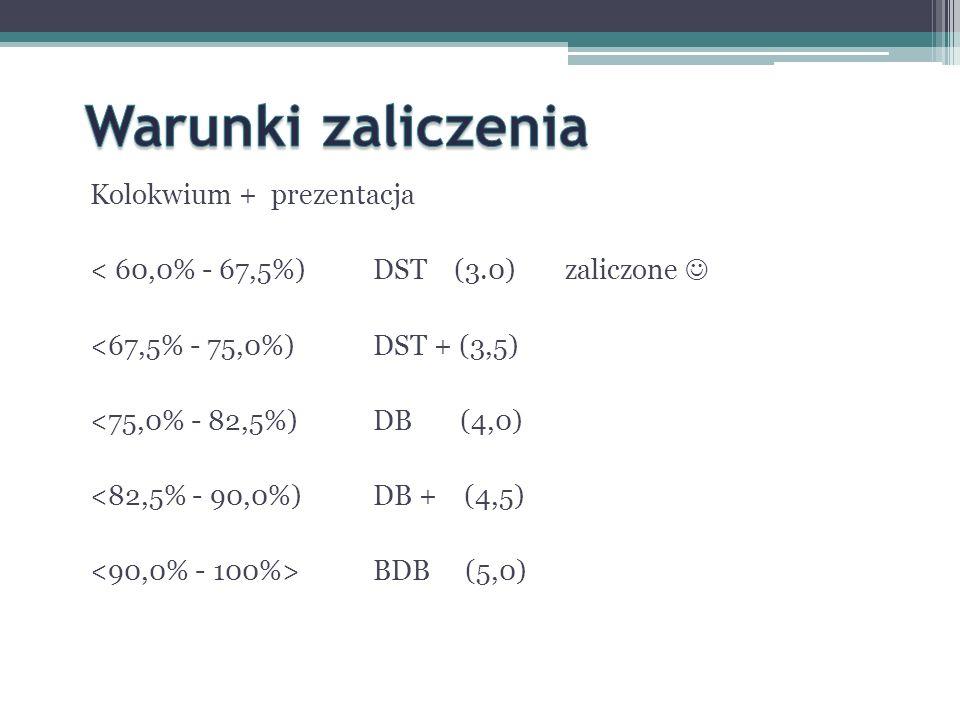 Warunki zaliczenia Kolokwium + prezentacja