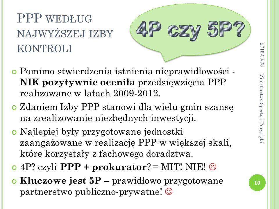 PPP według najwyższej izby kontroli