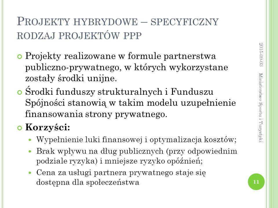 Projekty hybrydowe – specyficzny rodzaj projektów ppp