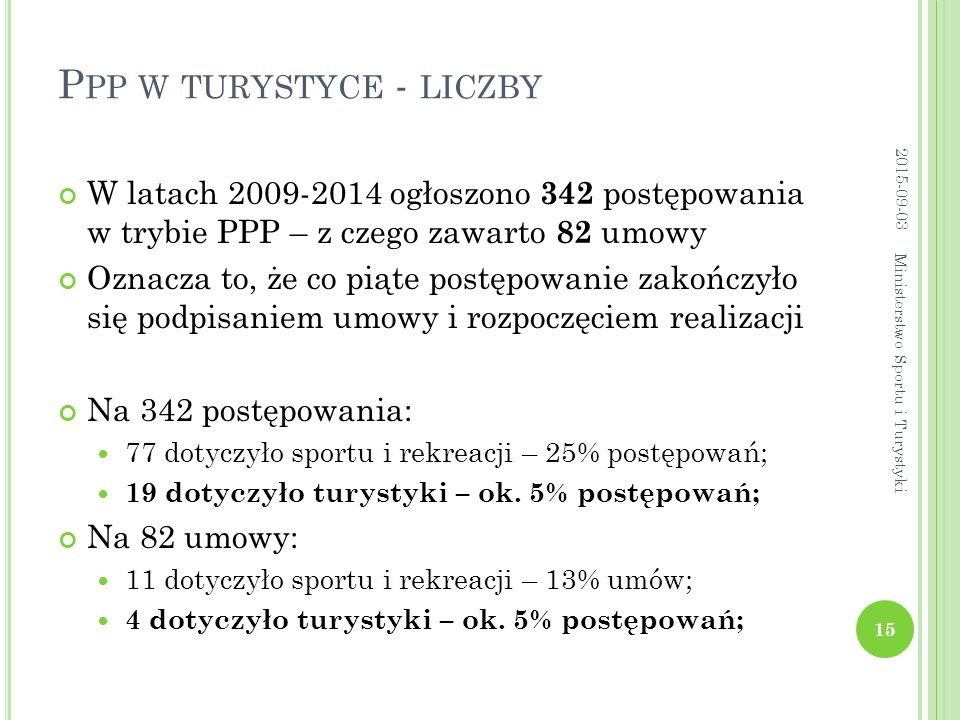 Ppp w turystyce - liczby