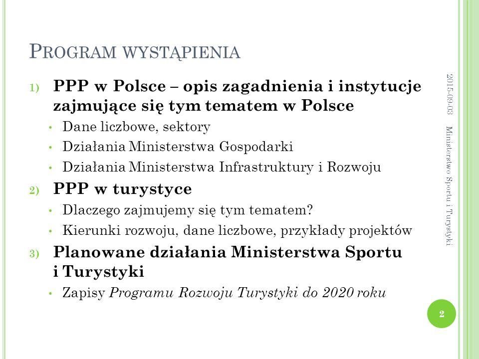 2015-09-03 Program wystąpienia. 2015-09-03. PPP w Polsce – opis zagadnienia i instytucje zajmujące się tym tematem w Polsce.