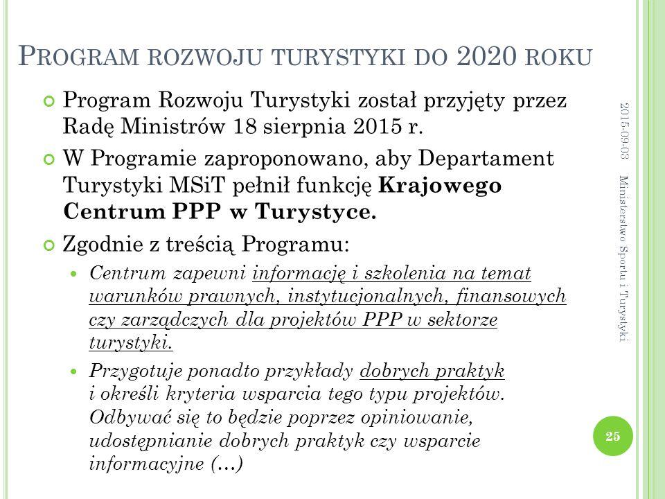 Program rozwoju turystyki do 2020 roku