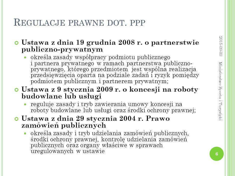 Regulacje prawne dot. ppp