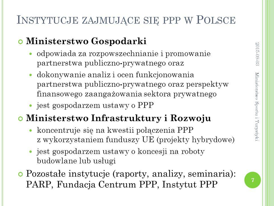 Instytucje zajmujące się ppp w Polsce