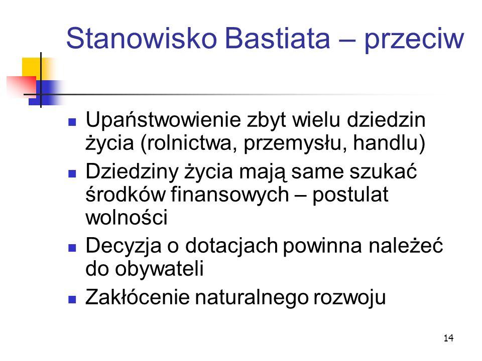 Stanowisko Bastiata – przeciw