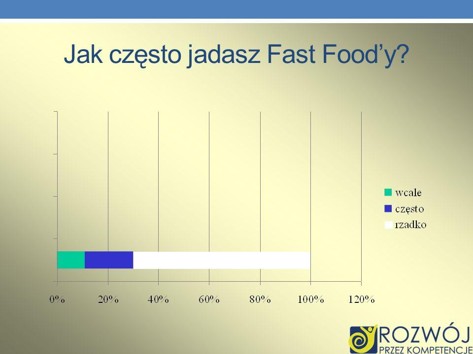 Jak często jadasz Fast Food'y