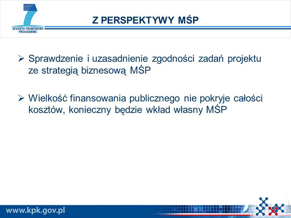 Z PERSPEKTYWY MŚP Sprawdzenie i uzasadnienie zgodności zadań projektu ze strategią biznesową MŚP.