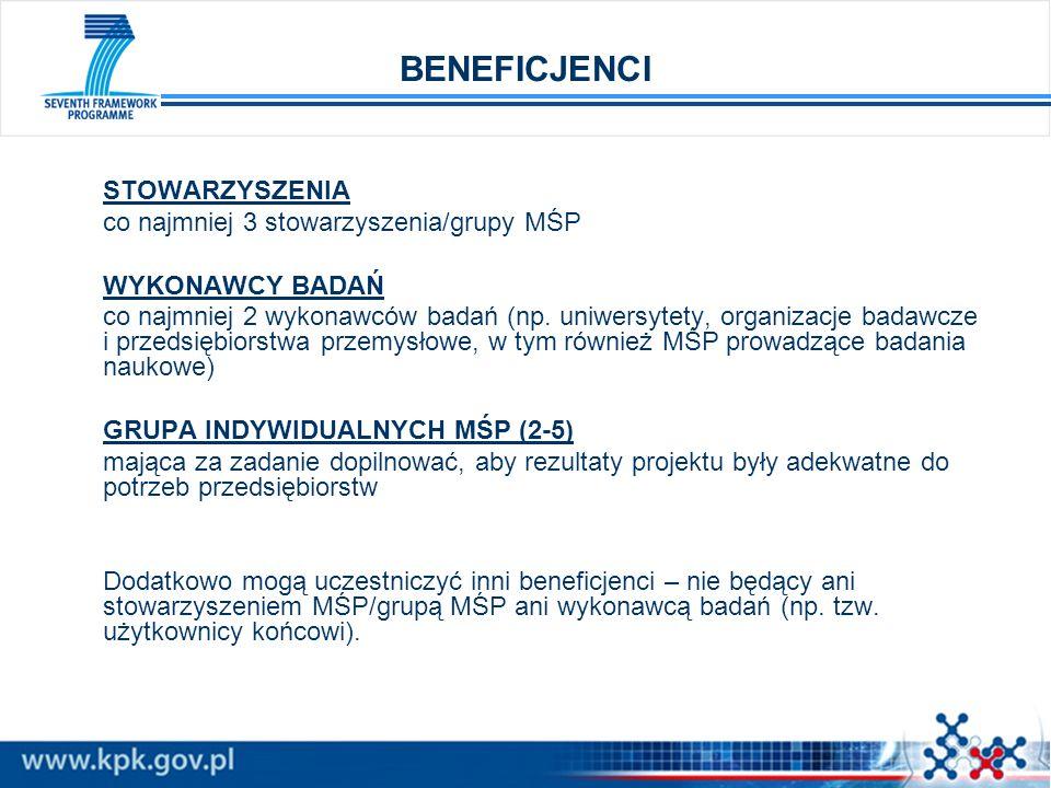 BENEFICJENCI STOWARZYSZENIA co najmniej 3 stowarzyszenia/grupy MŚP