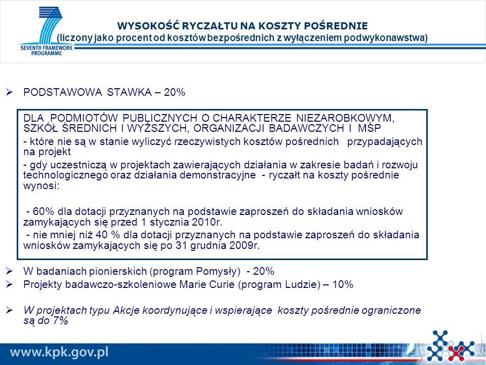 W badaniach pionierskich (program Pomysły) - 20%