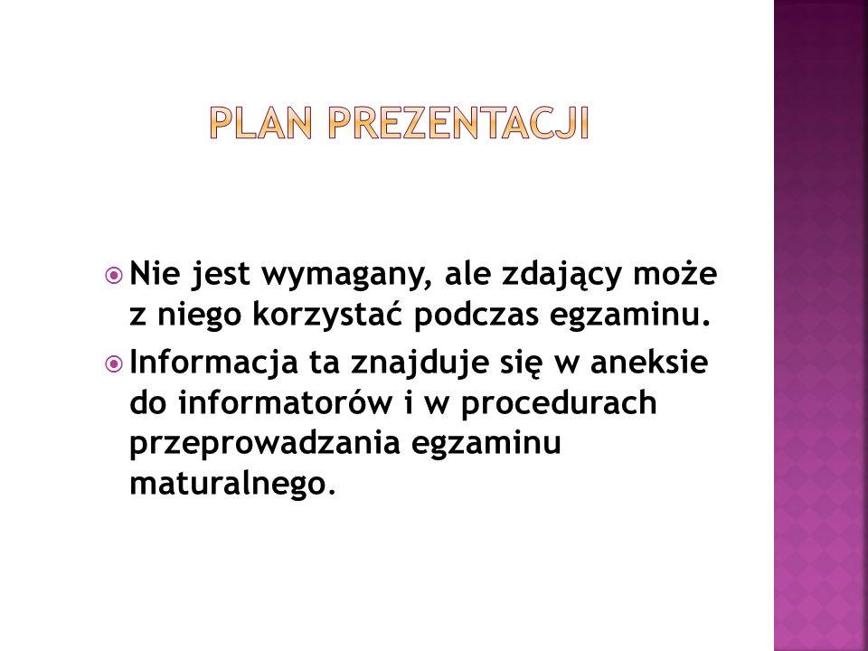 Plan prezentacjiNie jest wymagany, ale zdający może z niego korzystać podczas egzaminu.
