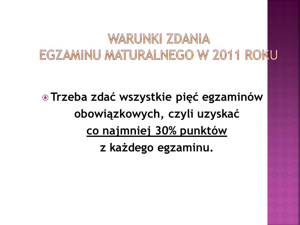 Warunki zdania egzaminu maturalnego w 2011 roku