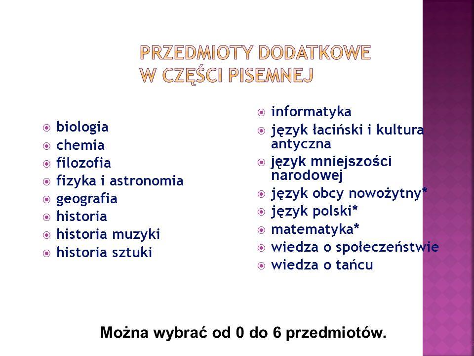 Przedmioty dodatkowe w części pisemnej