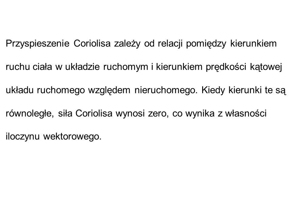 Przyspieszenie Coriolisa zależy od relacji pomiędzy kierunkiem