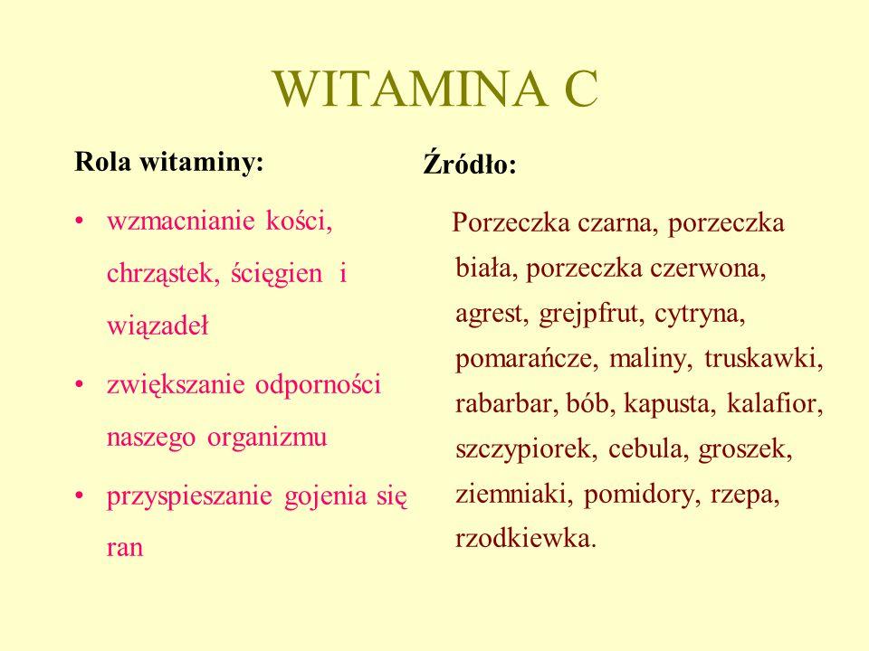 WITAMINA C Rola witaminy: Źródło: