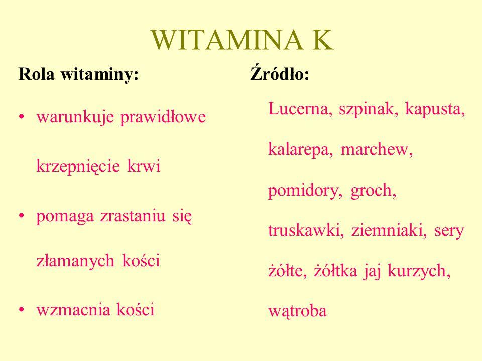 WITAMINA K Rola witaminy: warunkuje prawidłowe krzepnięcie krwi
