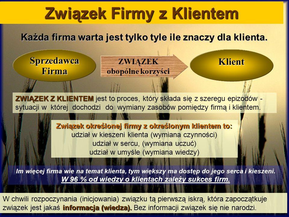 Związek Firmy z Klientem
