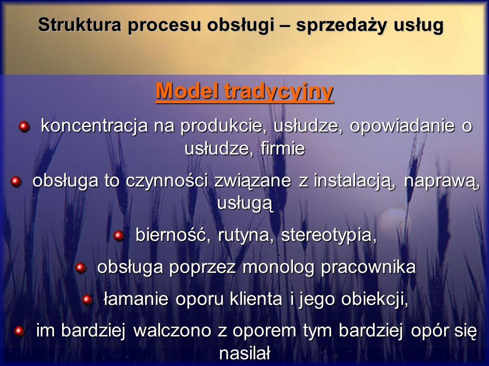 Struktura procesu obsługi – sprzedaży usług