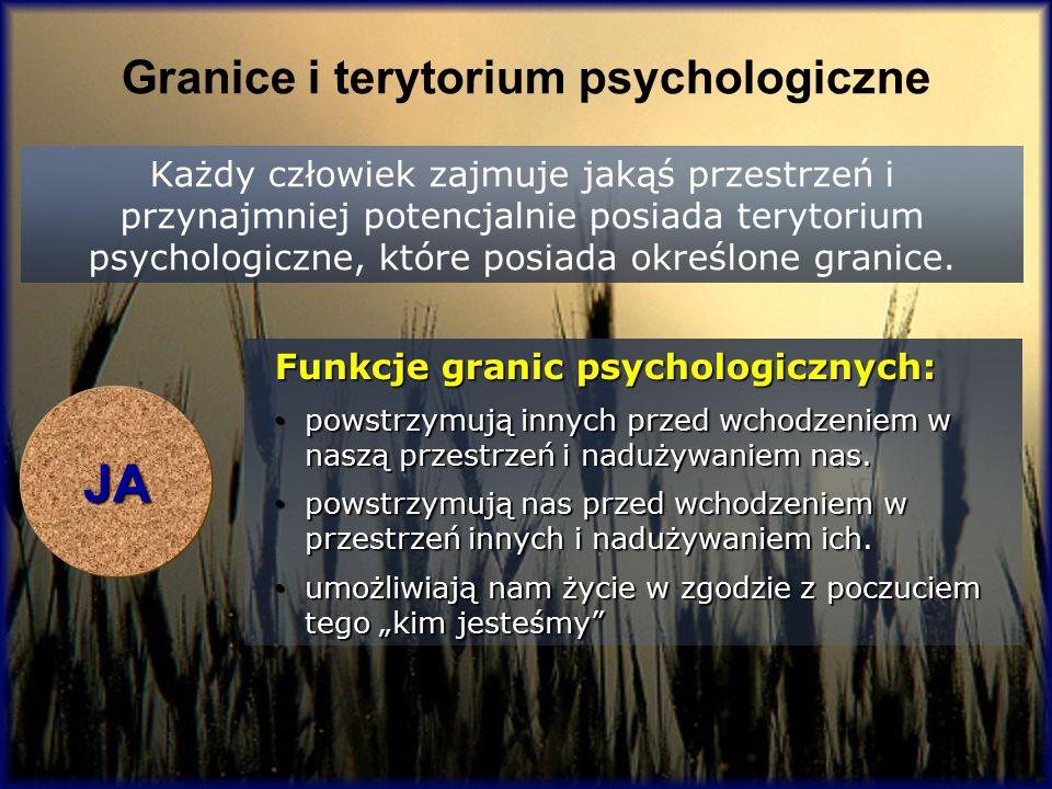 Granice i terytorium psychologiczne