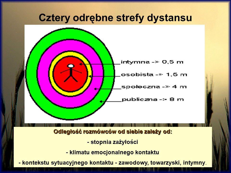 Cztery odrębne strefy dystansu